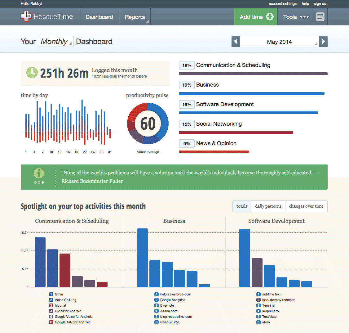 rescuetime tool to boost productivity